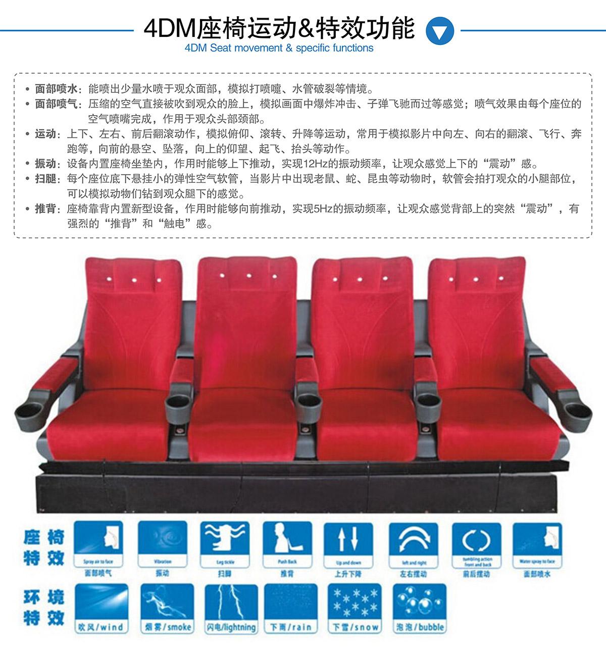 安全体验4DM座椅运动和特效功能.jpg