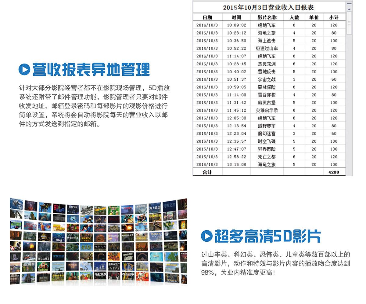 安全体验5D电影营收报表管理.jpg