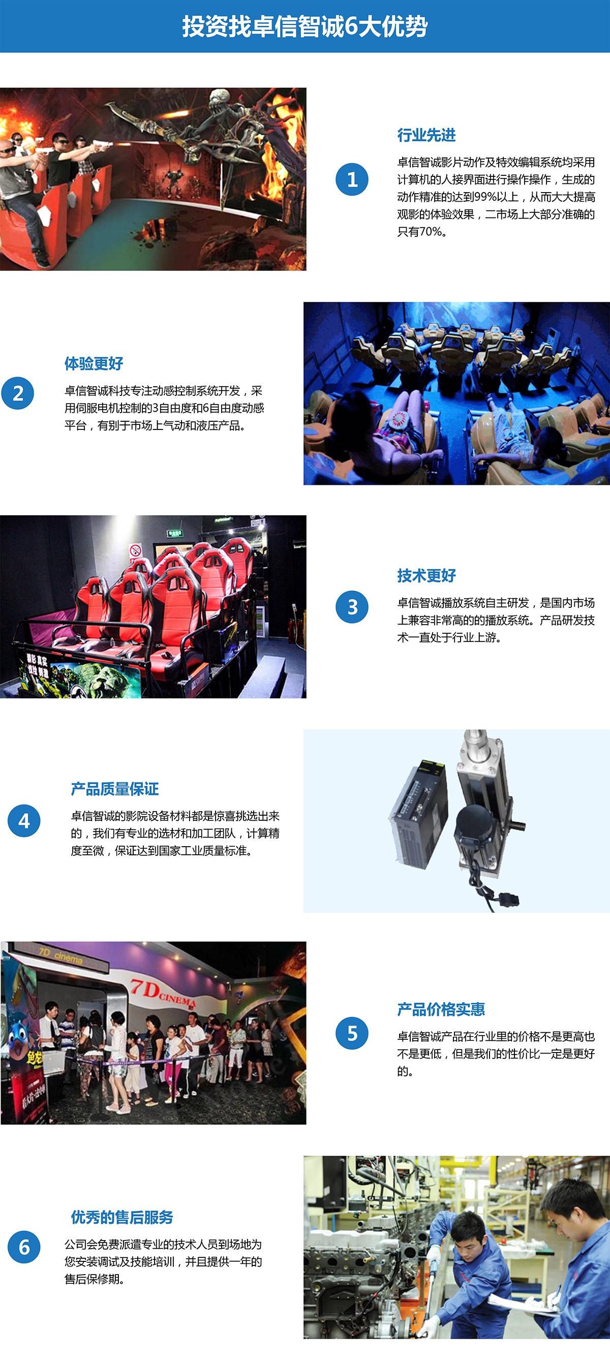 安全体验投资5D电影找6大优势.jpg