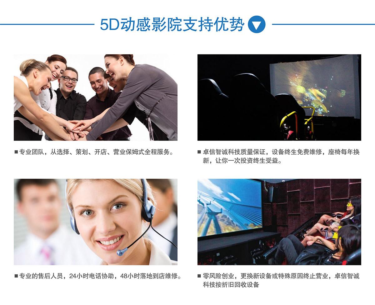 安全体验5D电影支持优势.jpg