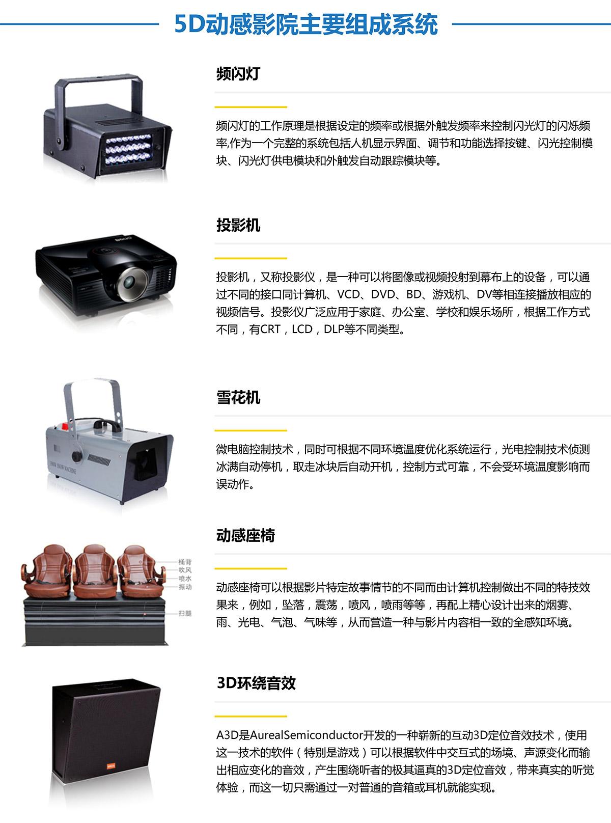 安全体验5D动感影院主要组成系统.jpg
