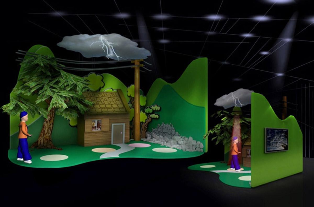 赤城安全体验雷电危害展示设备