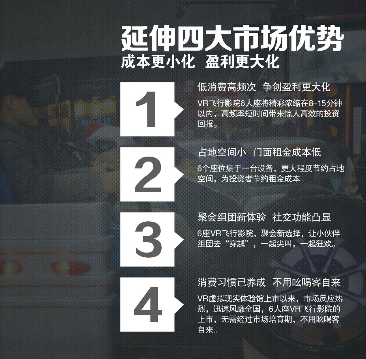 安全体验VR飞行体验延伸四大市场优势.jpg
